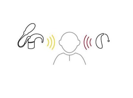 ReSound Cochlear - Bimodale hooroplossing